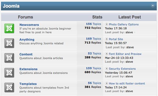 Форум для joomla – kunena VS agora. Кто лучше?